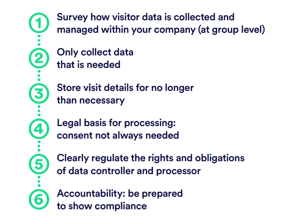 6-steps-to-GDPR-compliant-visitor-management