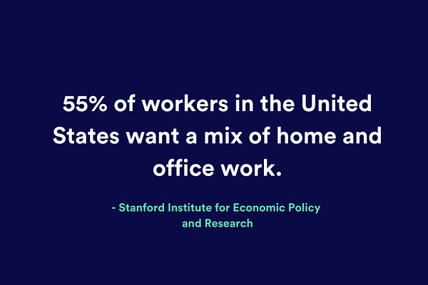 hybrid working statistic Stanford Institute for Economic Policy and Research