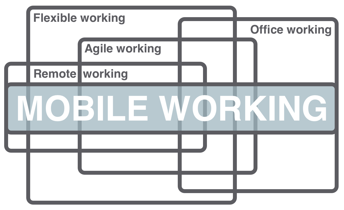 workplace-communication-mobile-working.png