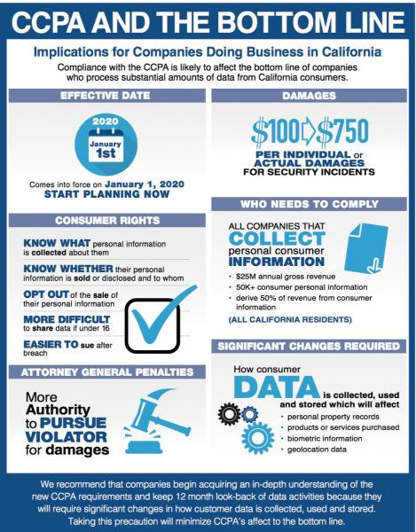 CCPA-Infographic_0