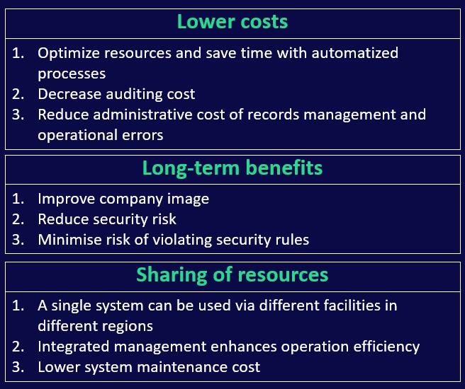 Benefits of smart visitor management system