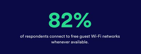 DecisionData Proxyclick Guest Wi-Fi survey response