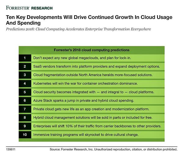 Forrester-Research-Cloud-Based-Predictions