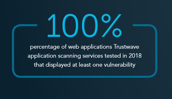 Trustwave web applications