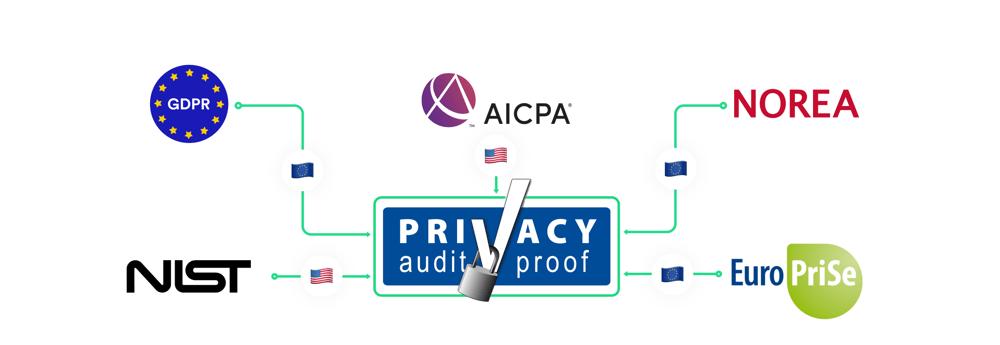 audit-proof