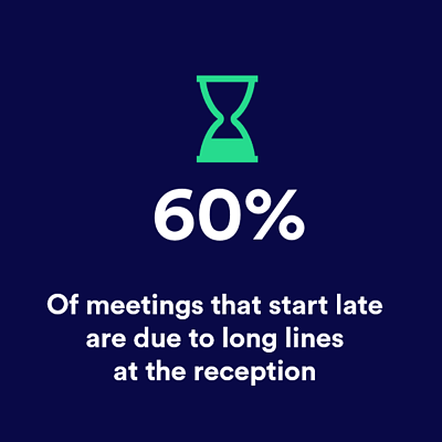 visitor-management-meetings-start-late